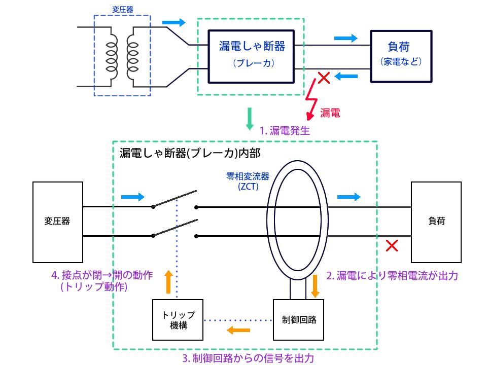 商品紹介一覧   旭東電気株式会...